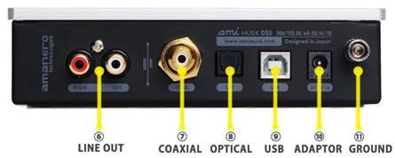 Ampli casque DAC AMI DS5 arriere